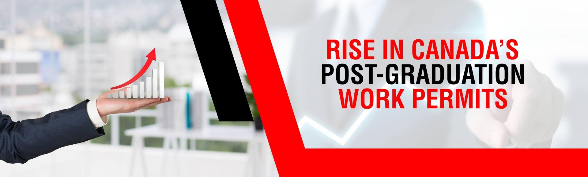 Rise in Canada's Post-Graduation Work Permits